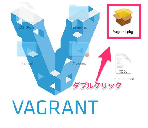 vagrant_1